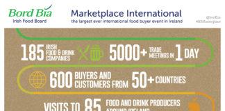 Marketplace infographic 2018