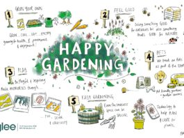 Happy gardening theme