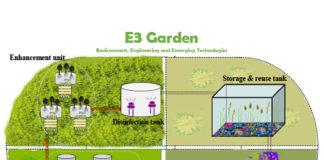 E3-Garden