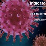 indicators-image